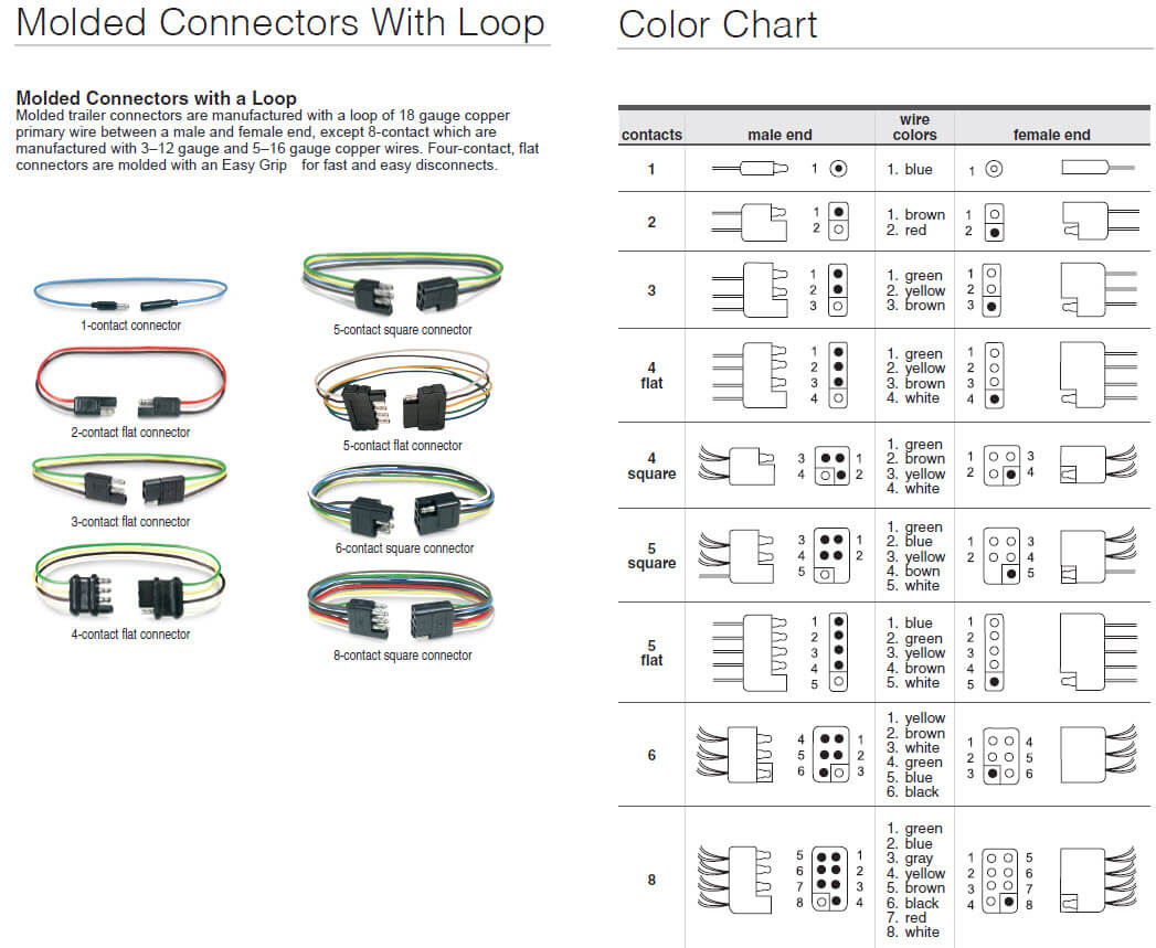 """Male /& Female Ends 4 Way Flat 24/"""" Molded Connector Loop Truck CapATC 424"""