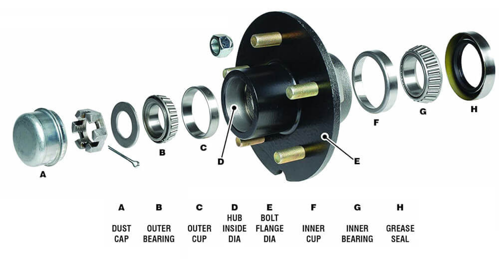 Tailer Wheel Hub Guide