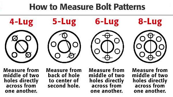 trailer hubs measuring bolt patterns